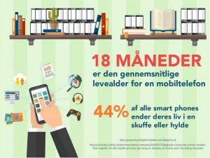 Refurb_mobile_infographic_dk hovedbillede